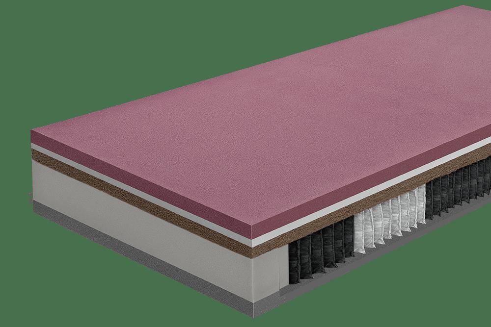 Ortopedický taštičkový matrac Cosmonova S2000