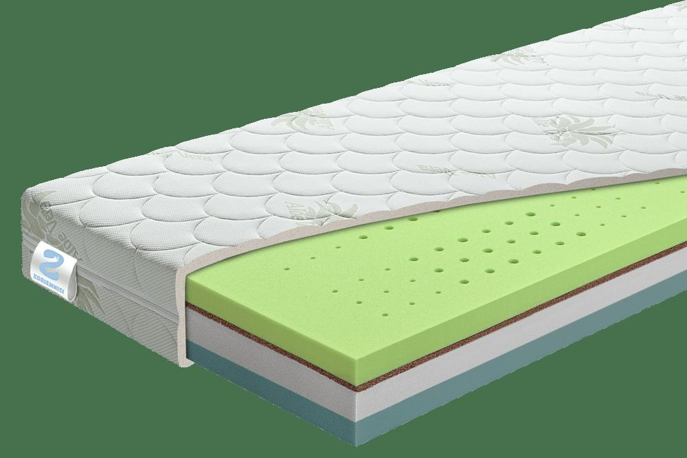 Ekologický penový matrac Flora Bio Plus